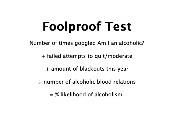 Alcoholic Test what is normal drinking